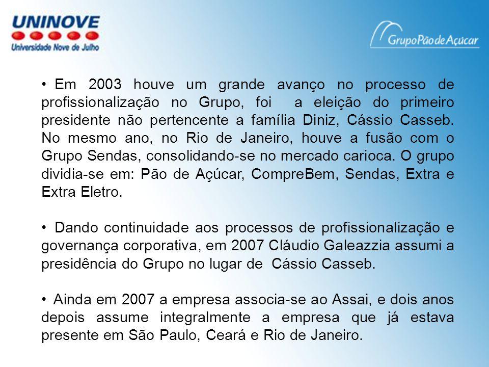 Em 2009, o Grupo Pão de Açúcar anuncia a compra do Ponto Frio.