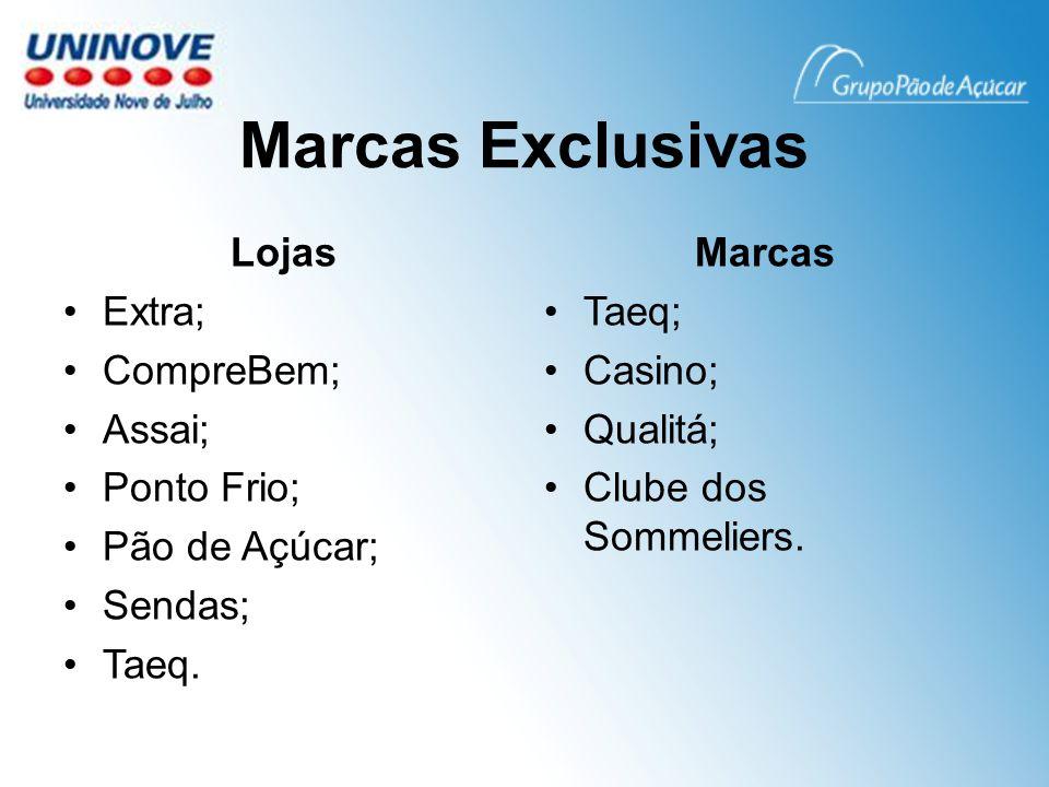 Marcas Exclusivas Lojas Extra; CompreBem; Assai; Ponto Frio; Pão de Açúcar; Sendas; Taeq.