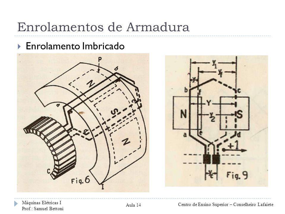 Enrolamentos de Armadura Enrolamento Ondulado Máquinas Elétricas I Prof.: Samuel Bettoni Centro de Ensino Superior – Conselheiro Lafaiete Aula 14