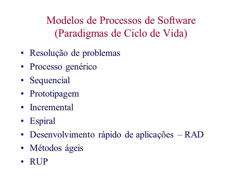 Modelos de Processos de Software (Paradigmas de Ciclo de Vida) Resolução de problemas Processo genérico Sequencial Prototipagem Incremental Espiral De