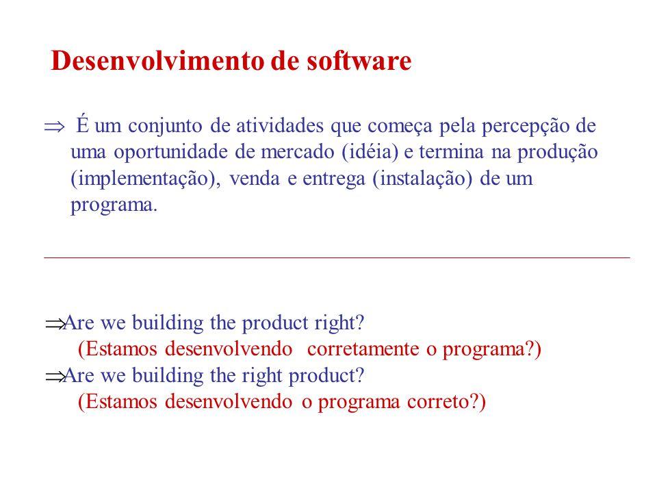 Desenvolvimento de software É um conjunto de atividades que começa pela percepção de uma oportunidade de mercado (idéia) e termina na produção (implem