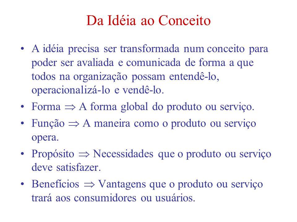 Da Idéia ao Conceito A idéia precisa ser transformada num conceito para poder ser avaliada e comunicada de forma a que todos na organização possam ent