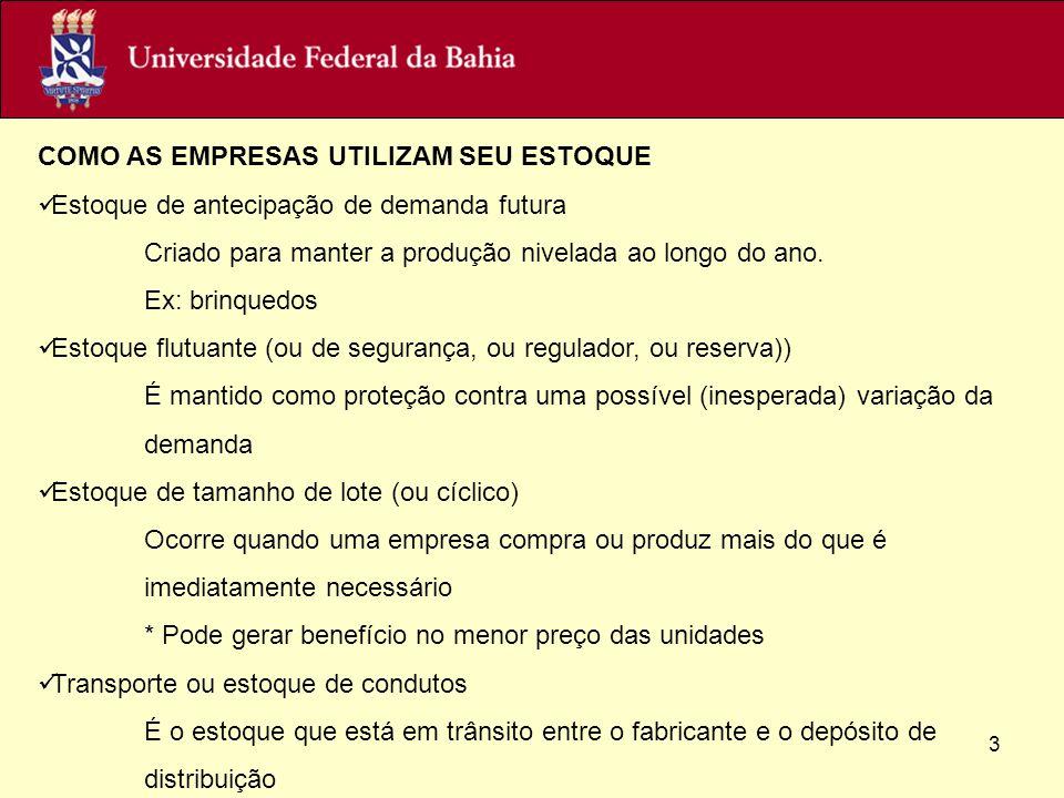 Click here to add COMO AS EMPRESAS UTILIZAM SEU ESTOQUE Estoque de antecipação de demanda futura Criado para manter a produção nivelada ao longo do ano.