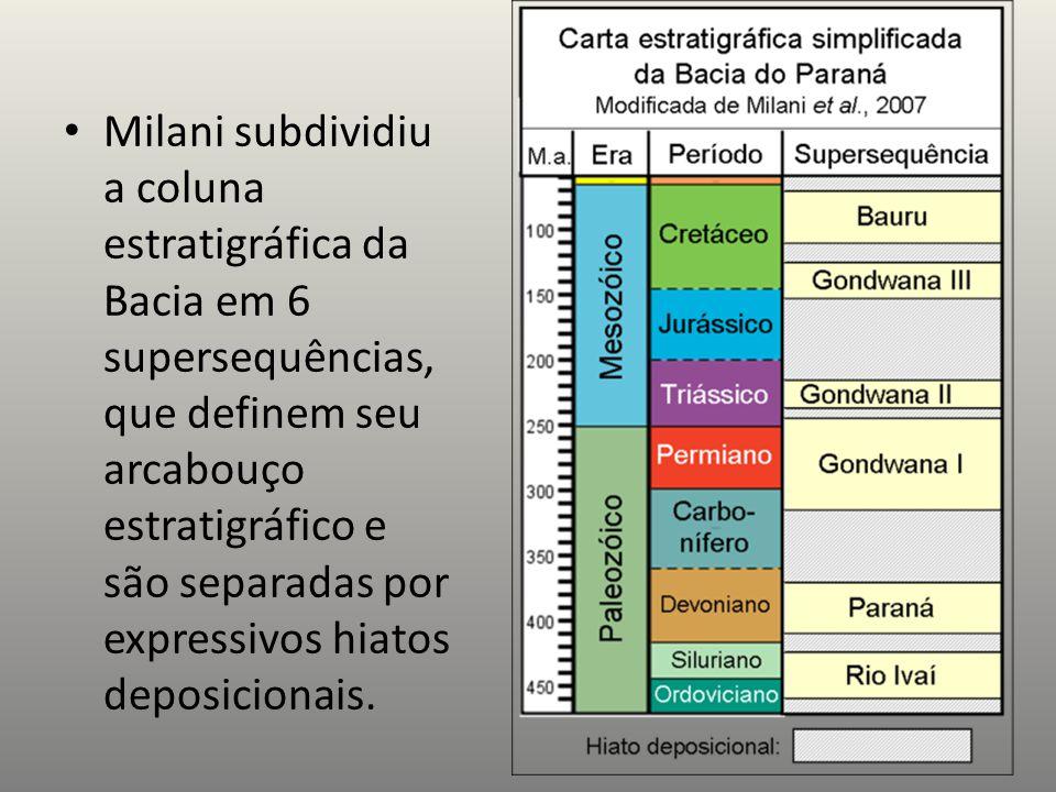 Milani subdividiu a coluna estratigráfica da Bacia em 6 supersequências, que definem seu arcabouço estratigráfico e são separadas por expressivos hiat