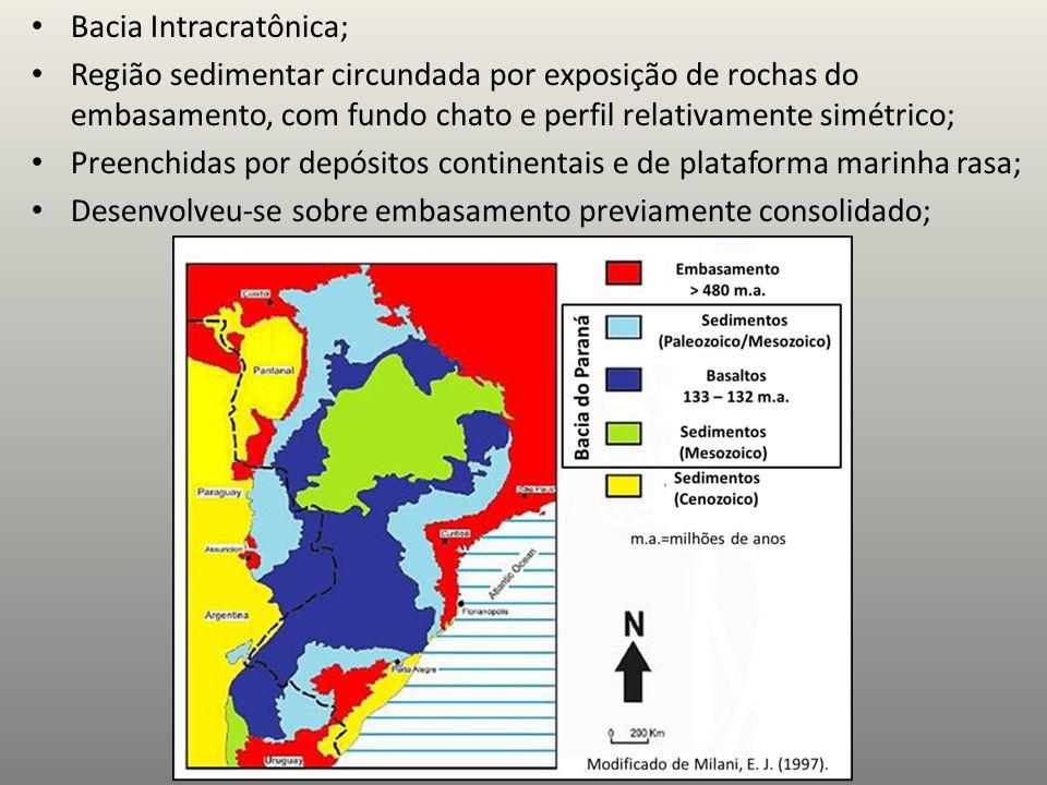 Bacia Intracratônica; Região sedimentar circundada por exposição de rochas do embasamento, com fundo chato e perfil relativamente simétrico; Preenchidas por depósitos continentais e de plataforma marinha rasa; Desenvolveu-se sobre embasamento previamente consolidado;