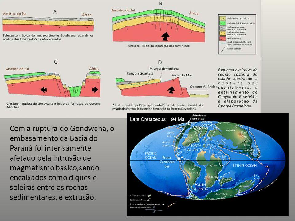 Com a ruptura do Gondwana, o embasamento da Bacia do Paraná foi intensamente afetado pela intrusão de magmatismo basico,sendo encaixados como diques e