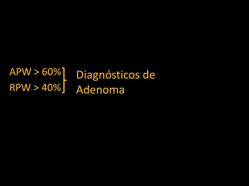 APW = 50 – 12,5/ 50 – 4 X 100 82% RPW = 50-12,5 / 50 X 100 75%