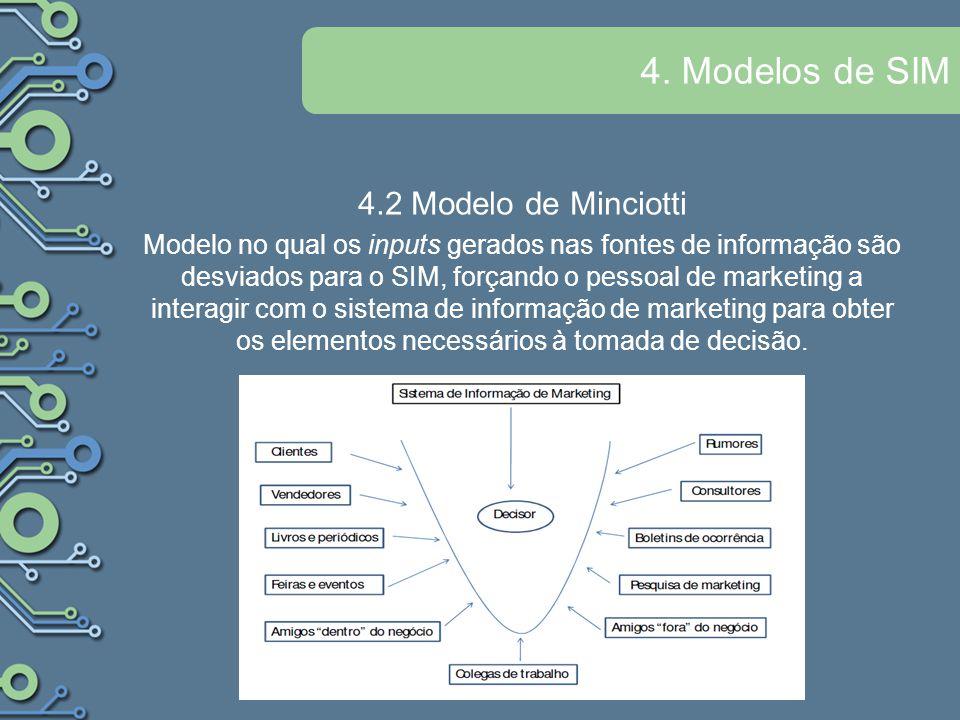 4.2 Modelo de Minciotti Modelo no qual os inputs gerados nas fontes de informação são desviados para o SIM, forçando o pessoal de marketing a interagir com o sistema de informação de marketing para obter os elementos necessários à tomada de decisão.