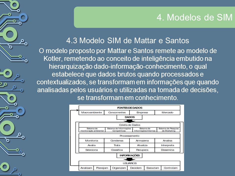 4. Modelos de SIM 4.3 Modelo SIM de Mattar e Santos O modelo proposto por Mattar e Santos remete ao modelo de Kotler, remetendo ao conceito de intelig