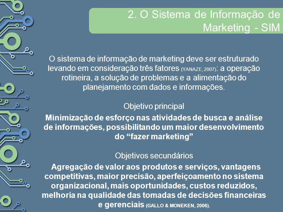 2. O Sistema de Informação de Marketing - SIM O sistema de informação de marketing deve ser estruturado levando em consideração três fatores (YANAZE,