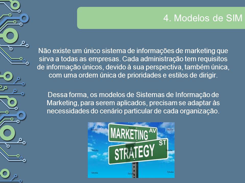 4. Modelos de SIM Não existe um único sistema de informações de marketing que sirva a todas as empresas. Cada administração tem requisitos de informaç