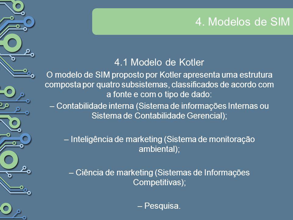 4. Modelos de SIM 4.1 Modelo de Kotler O modelo de SIM proposto por Kotler apresenta uma estrutura composta por quatro subsistemas, classificados de a