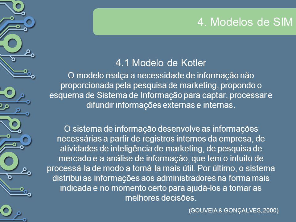 4. Modelos de SIM 4.1 Modelo de Kotler O modelo realça a necessidade de informação não proporcionada pela pesquisa de marketing, propondo o esquema de