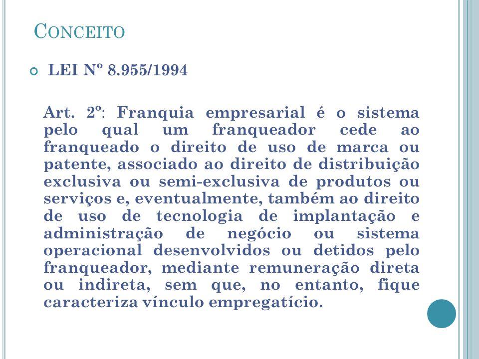 C ONCEITO LEI Nº 8.955/1994 Art. 2º : Franquia empresarial é o sistema pelo qual um franqueador cede ao franqueado o direito de uso de marca ou patent