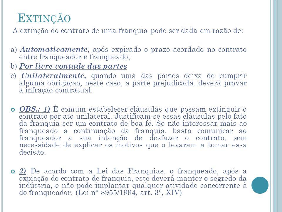 E XTINÇÃO A extinção do contrato de uma franquia pode ser dada em razão de: a) Automaticamente, após expirado o prazo acordado no contrato entre franq