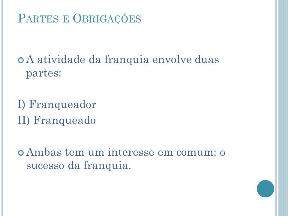 P ARTES E O BRIGAÇÕES A atividade da franquia envolve duas partes: I) Franqueador II) Franqueado Ambas tem um interesse em comum: o sucesso da franqui
