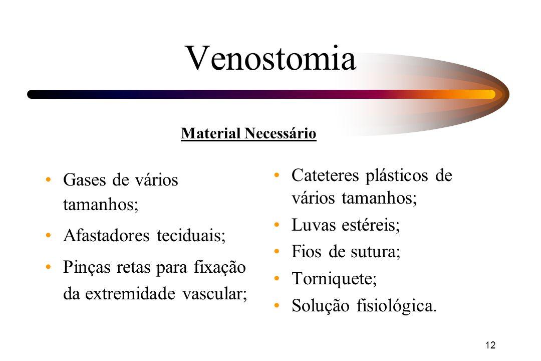 12 Venostomia Gases de vários tamanhos; Afastadores teciduais; Pinças retas para fixação da extremidade vascular; Cateteres plásticos de vários tamanh