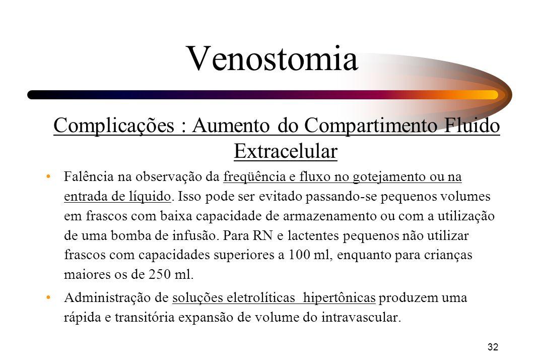 32 Venostomia Complicações : Aumento do Compartimento Fluido Extracelular Falência na observação da freqüência e fluxo no gotejamento ou na entrada de