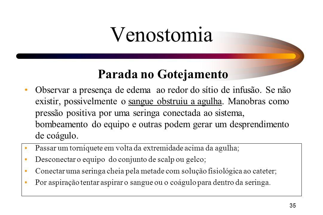 35 Venostomia Parada no Gotejamento Observar a presença de edema ao redor do sítio de infusão. Se não existir, possivelmente o sangue obstruiu a agulh