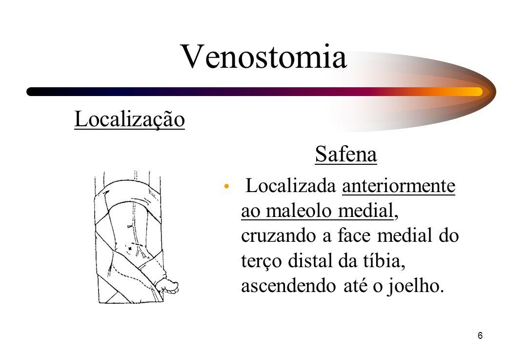 6 Venostomia Localização Safena Localizada anteriormente ao maleolo medial, cruzando a face medial do terço distal da tíbia, ascendendo até o joelho.