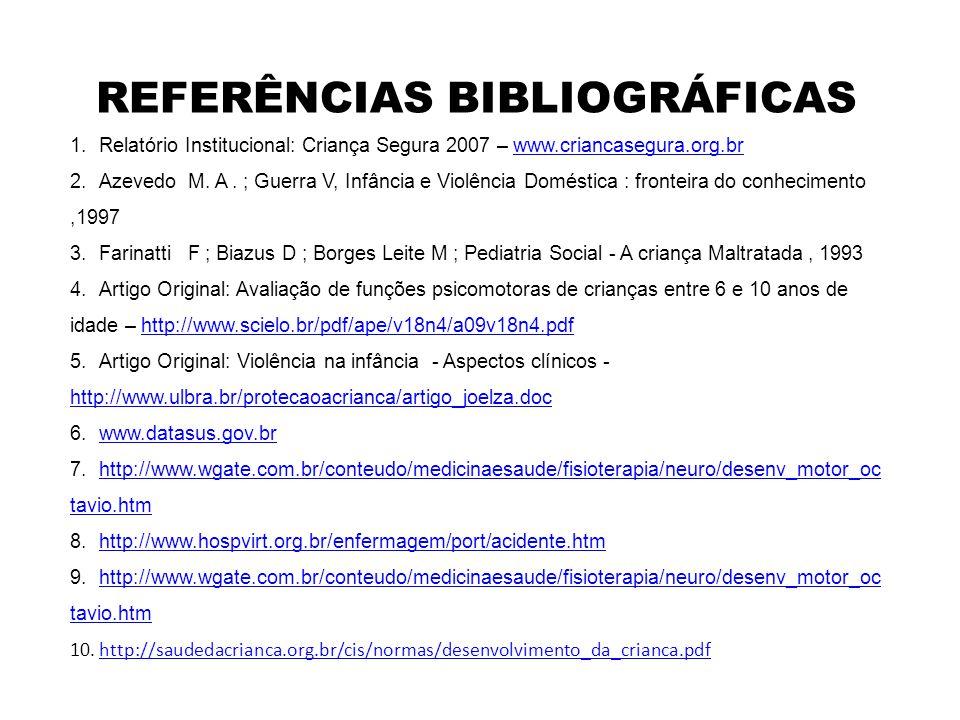REFERÊNCIAS BIBLIOGRÁFICAS 1.Relatório Institucional: Criança Segura 2007 – www.criancasegura.org.brwww.criancasegura.org.br 2.Azevedo M. A. ; Guerra