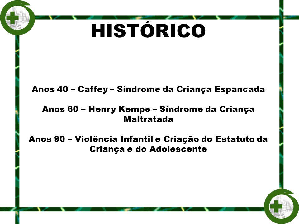Anos 40 – Caffey – Síndrome da Criança Espancada Anos 60 – Henry Kempe – Síndrome da Criança Maltratada Anos 90 – Violência Infantil e Criação do Estatuto da Criança e do Adolescente HISTÓRICO