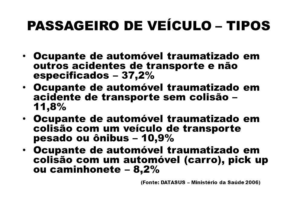 PASSAGEIRO DE VEÍCULO – TIPOS Ocupante de automóvel traumatizado em outros acidentes de transporte e não especificados – 37,2% Ocupante de automóvel traumatizado em acidente de transporte sem colisão – 11,8% Ocupante de automóvel traumatizado em colisão com um veículo de transporte pesado ou ônibus – 10,9% Ocupante de automóvel traumatizado em colisão com um automóvel (carro), pick up ou caminhonete – 8,2% (Fonte: DATASUS – Ministério da Saúde 2006)