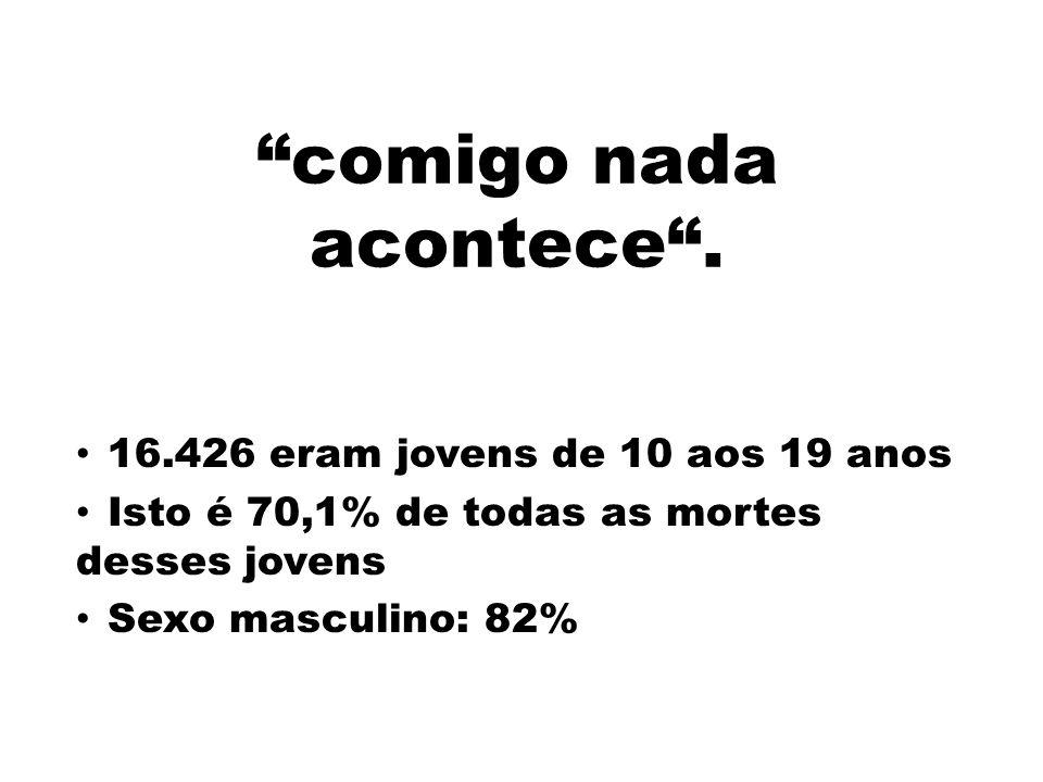 comigo nada acontece. 16.426 eram jovens de 10 aos 19 anos Isto é 70,1% de todas as mortes desses jovens Sexo masculino: 82%