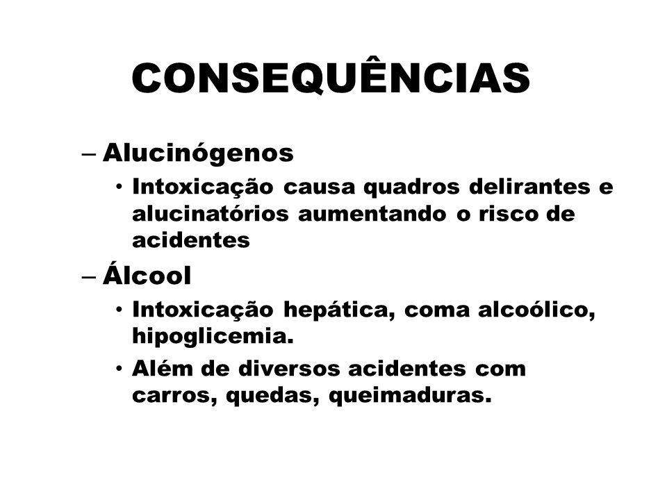 CONSEQUÊNCIAS – Alucinógenos Intoxicação causa quadros delirantes e alucinatórios aumentando o risco de acidentes – Álcool Intoxicação hepática, coma alcoólico, hipoglicemia.