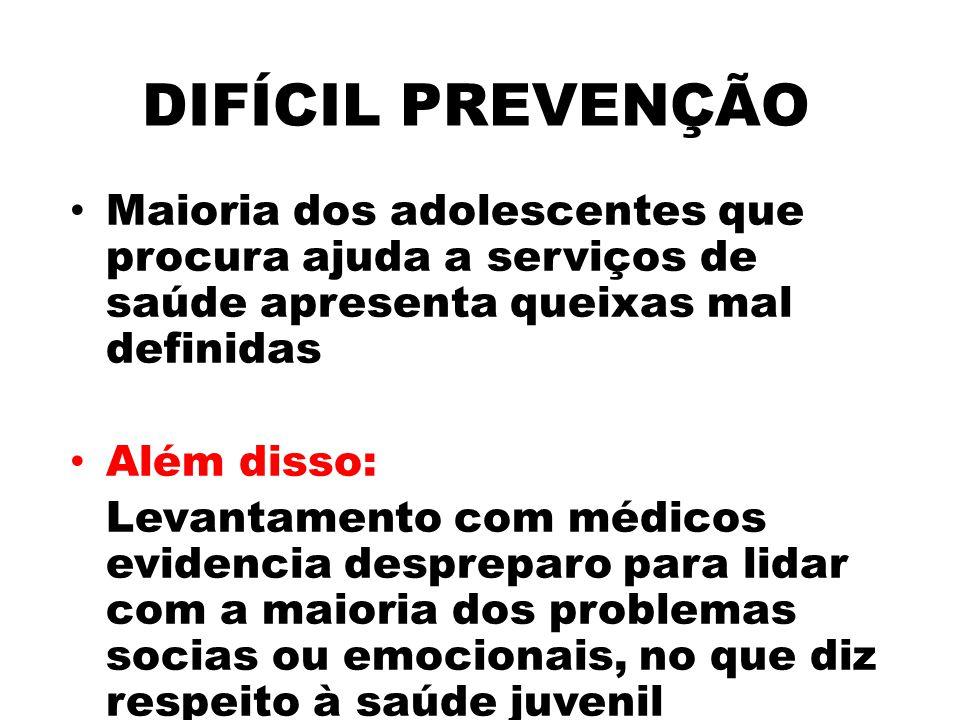 DIFÍCIL PREVENÇÃO Maioria dos adolescentes que procura ajuda a serviços de saúde apresenta queixas mal definidas Além disso: Levantamento com médicos