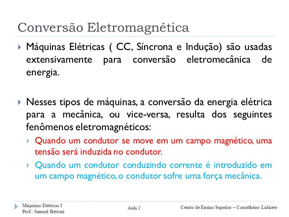 Conversão Eletromagnética Leis fundamentais Tanto as máquinas de CC quanto as máquinas de CA, operam segundo os mesmos princípios básicos.