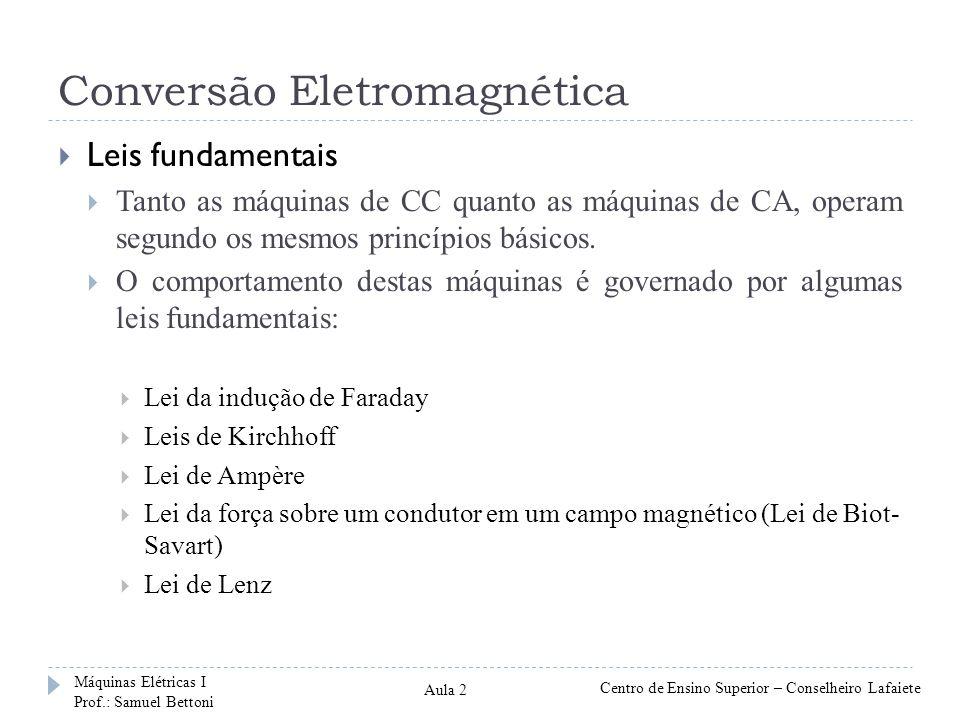 Conversão Eletromagnética Lei de Indução de Faraday Diz que surgirá uma tensão induzida quando um condutor se movimentar em um campo magnético.