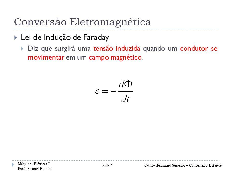 Conversão Eletromagnética Lei de Indução de Faraday Se um condutor de comprimento l se move com uma velocidade v em um campo magnético B, a tensão induzida no condutor pode ser dada por: A polaridade da tensão pode ser deduzida através da regra da mão direita.