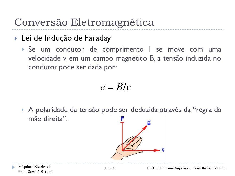 Conversão Eletromagnética Lei da Indução de Faraday Exemplo Um condutor de 25 cm de comprimento move-se com a velocidade de 40 cm/s perpendicularmente a um fluxo magnético cuja indução média é de 0,9 Wb/m2.
