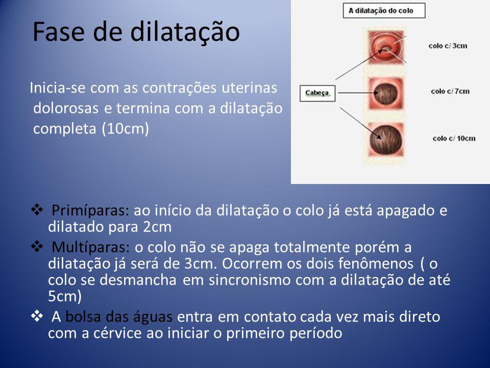 Fase de dilatação Inicia-se com as contrações uterinas dolorosas e termina com a dilatação completa (10cm) Primíparas: ao início da dilatação o colo j