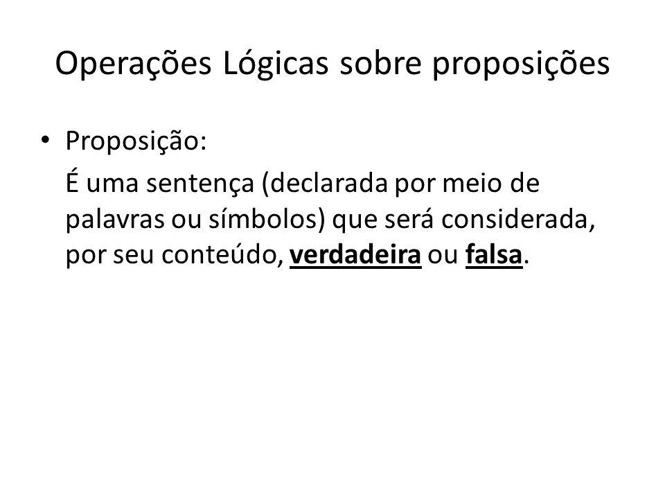 Operações Lógicas sobre proposições Operações Lógicas – Negação ( ` ou ~) – Conjunção (.