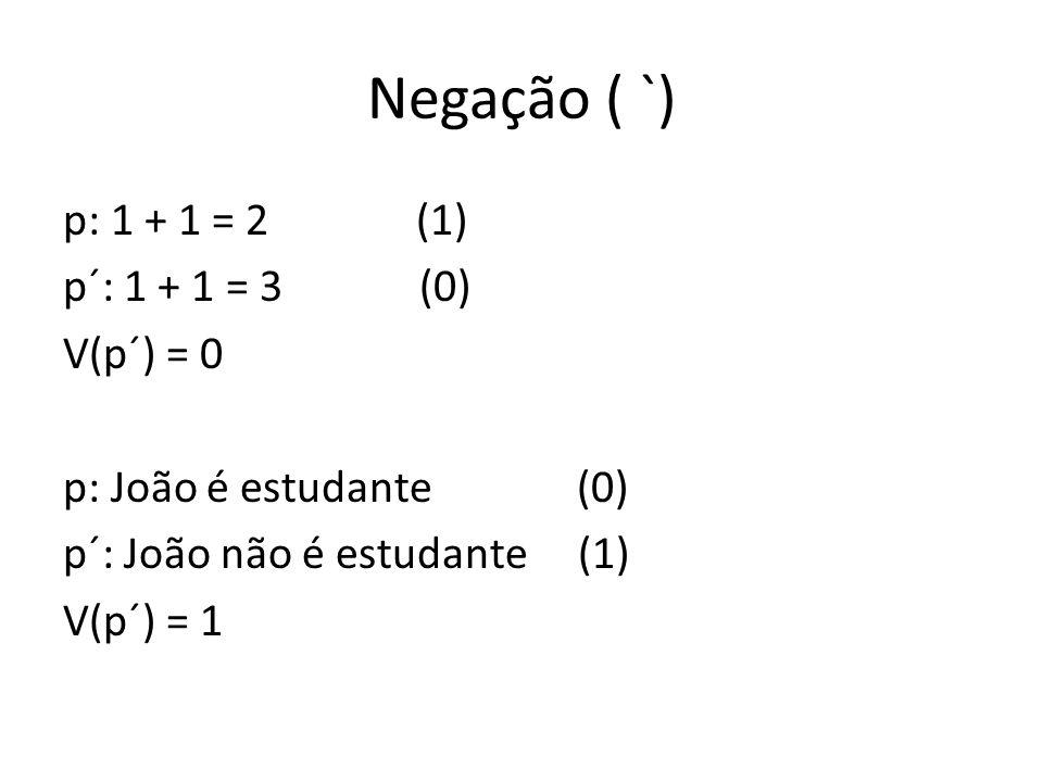 Exercícios Classifique as proposições: p+q p q q pq p.q