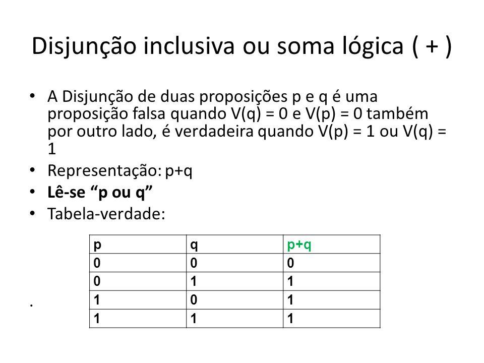 Disjunção inclusiva ou soma lógica ( + ) A Disjunção de duas proposições p e q é uma proposição falsa quando V(q) = 0 e V(p) = 0 também por outro lado, é verdadeira quando V(p) = 1 ou V(q) = 1 Representação: p+q Lê-se p ou q Tabela-verdade:.
