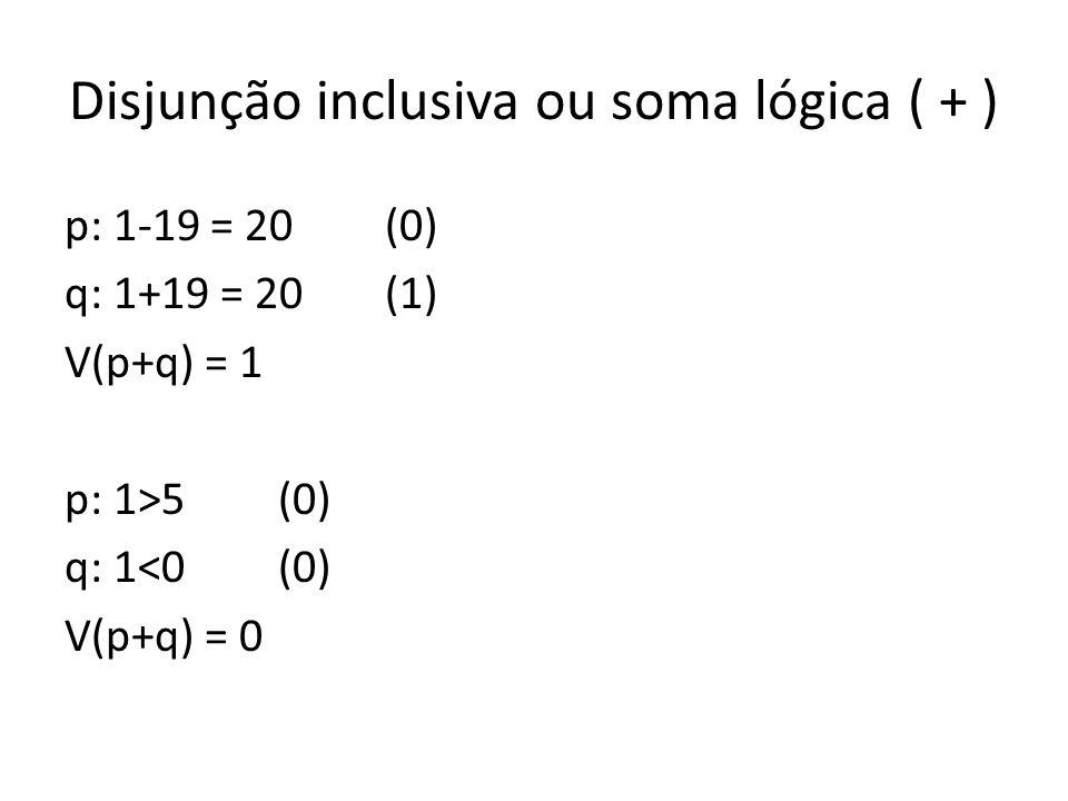 Resolução a) P.Q b) P. Q c) (P + Q) d) P. Q e) P + (P. Q) f) (P + Q)