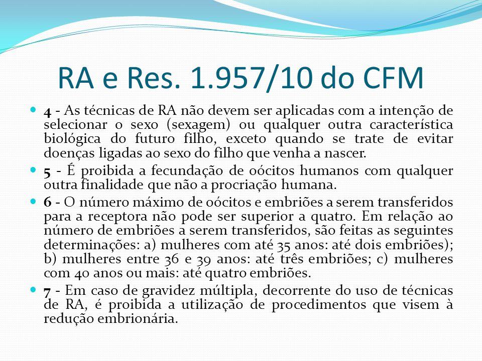 RA e Res. 1.957/10 do CFM 4 - As técnicas de RA não devem ser aplicadas com a intenção de selecionar o sexo (sexagem) ou qualquer outra característica