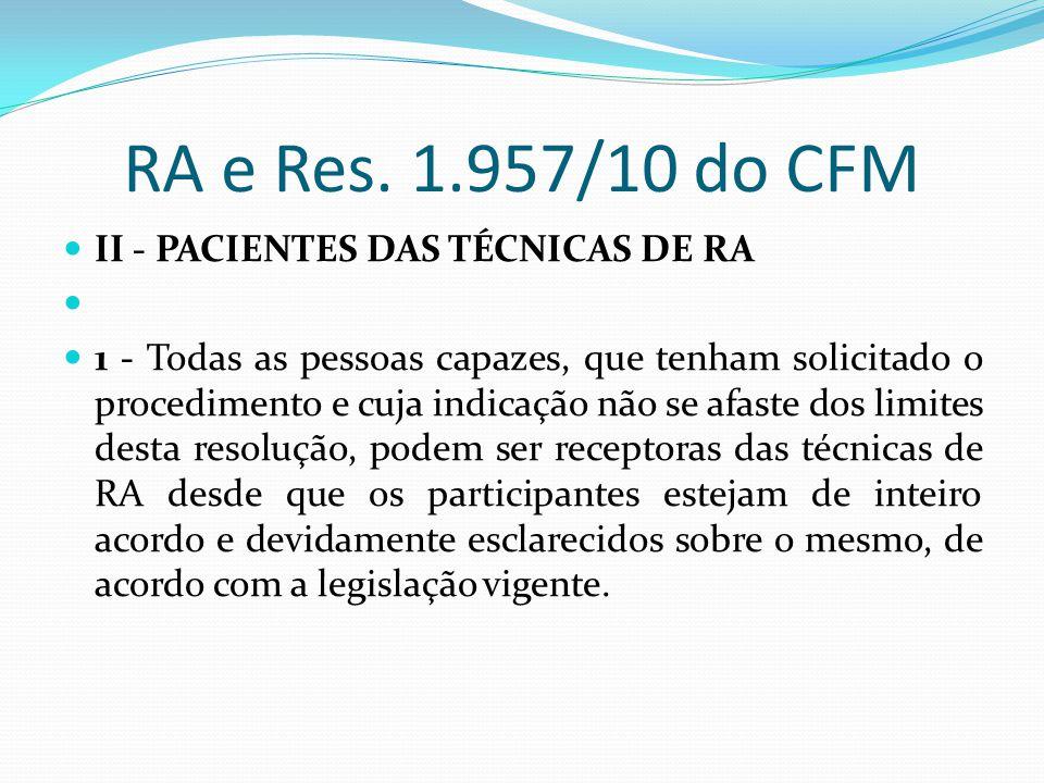 RA e Res. 1.957/10 do CFM II - PACIENTES DAS TÉCNICAS DE RA 1 - Todas as pessoas capazes, que tenham solicitado o procedimento e cuja indicação não se