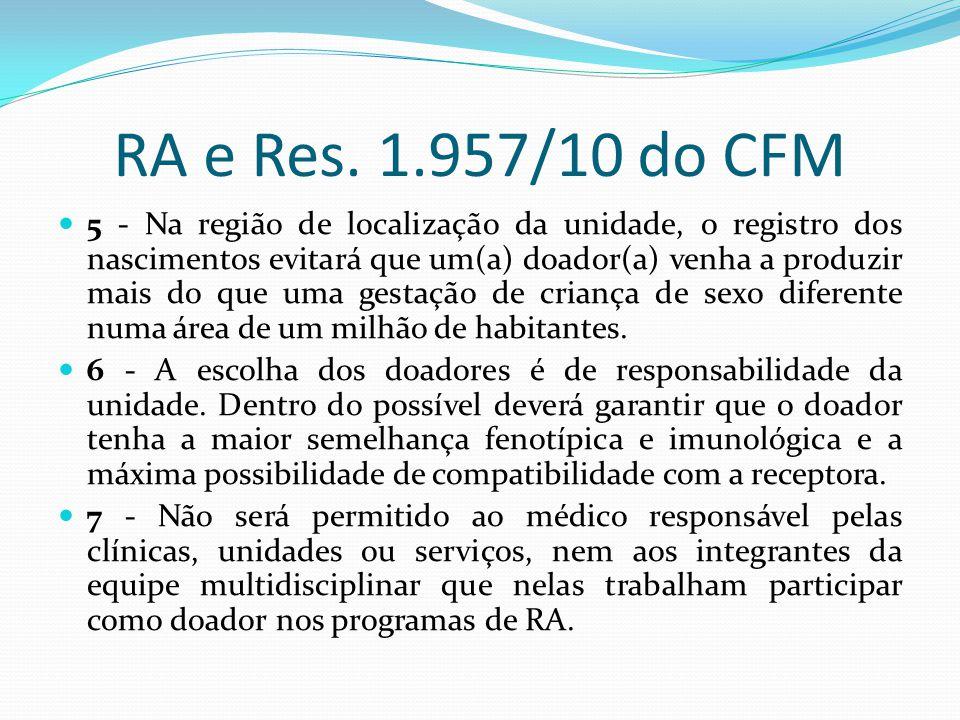 RA e Res. 1.957/10 do CFM 5 - Na região de localização da unidade, o registro dos nascimentos evitará que um(a) doador(a) venha a produzir mais do que