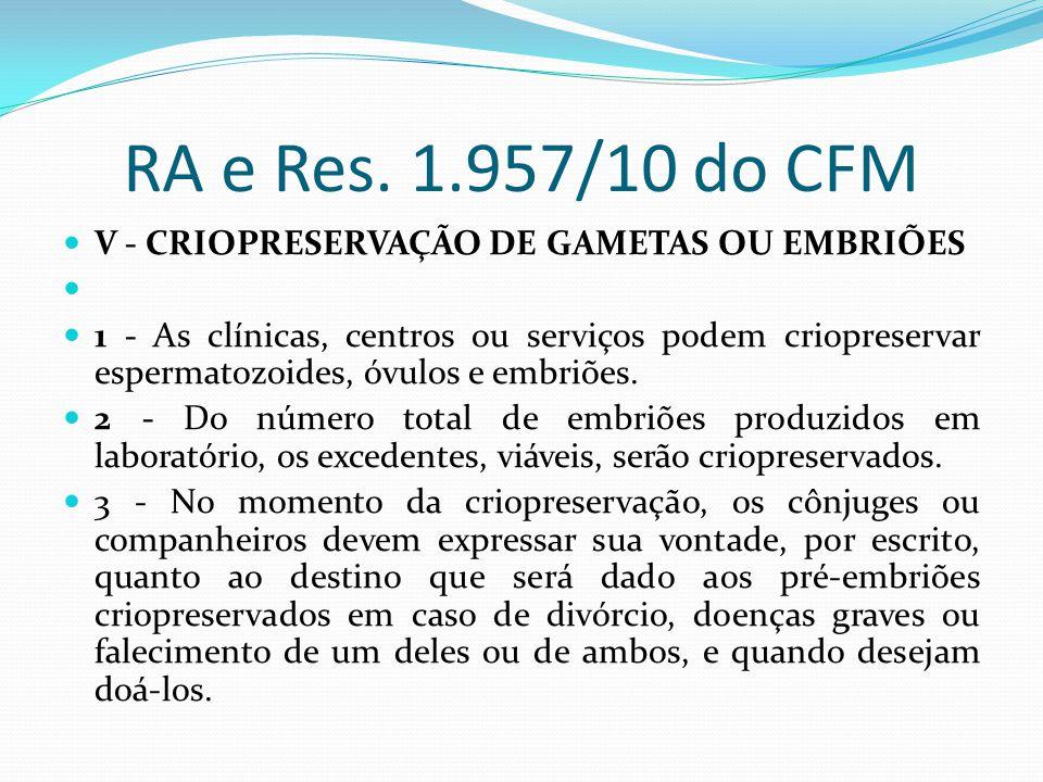RA e Res. 1.957/10 do CFM V - CRIOPRESERVAÇÃO DE GAMETAS OU EMBRIÕES 1 - As clínicas, centros ou serviços podem criopreservar espermatozoides, óvulos