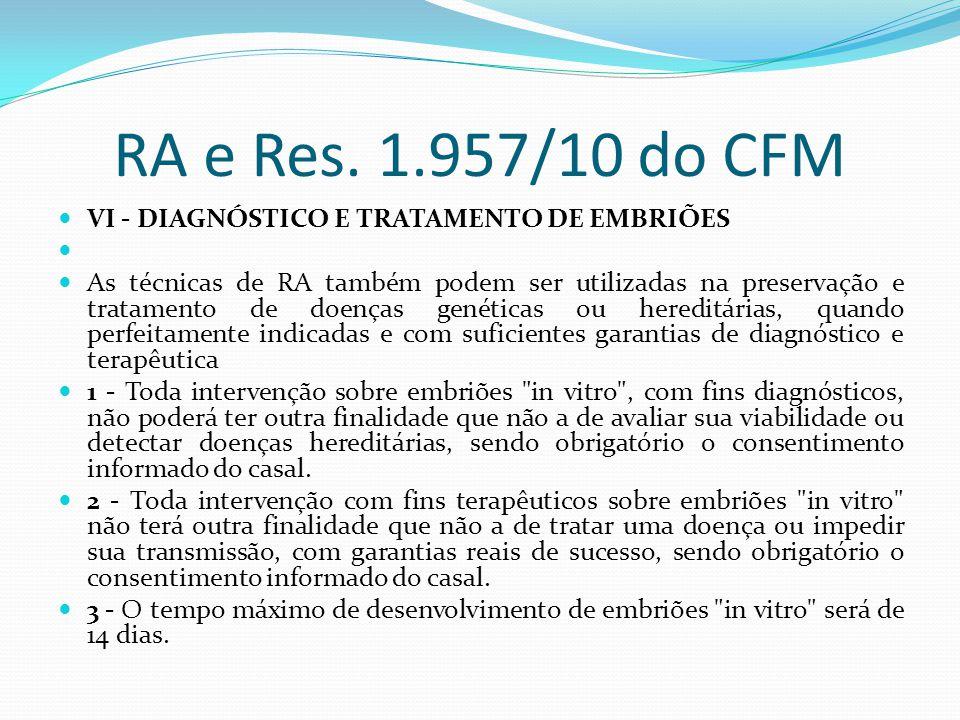 RA e Res. 1.957/10 do CFM VI - DIAGNÓSTICO E TRATAMENTO DE EMBRIÕES As técnicas de RA também podem ser utilizadas na preservação e tratamento de doenç