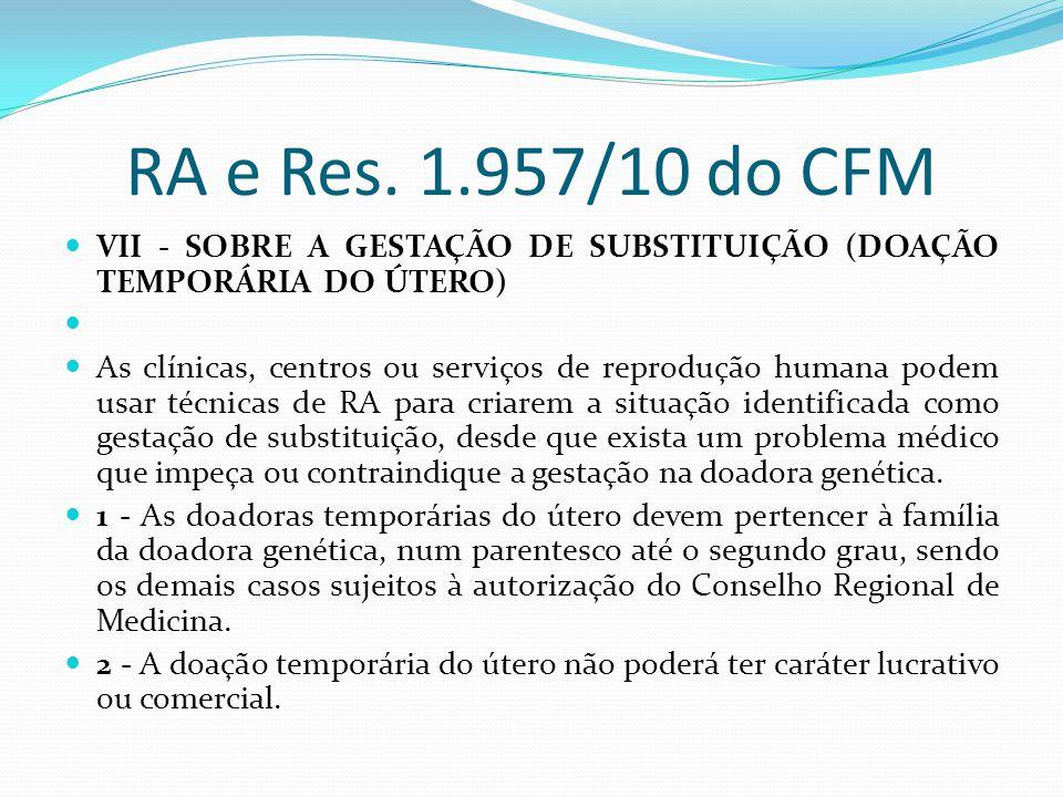 RA e Res. 1.957/10 do CFM VII - SOBRE A GESTAÇÃO DE SUBSTITUIÇÃO (DOAÇÃO TEMPORÁRIA DO ÚTERO) As clínicas, centros ou serviços de reprodução humana po