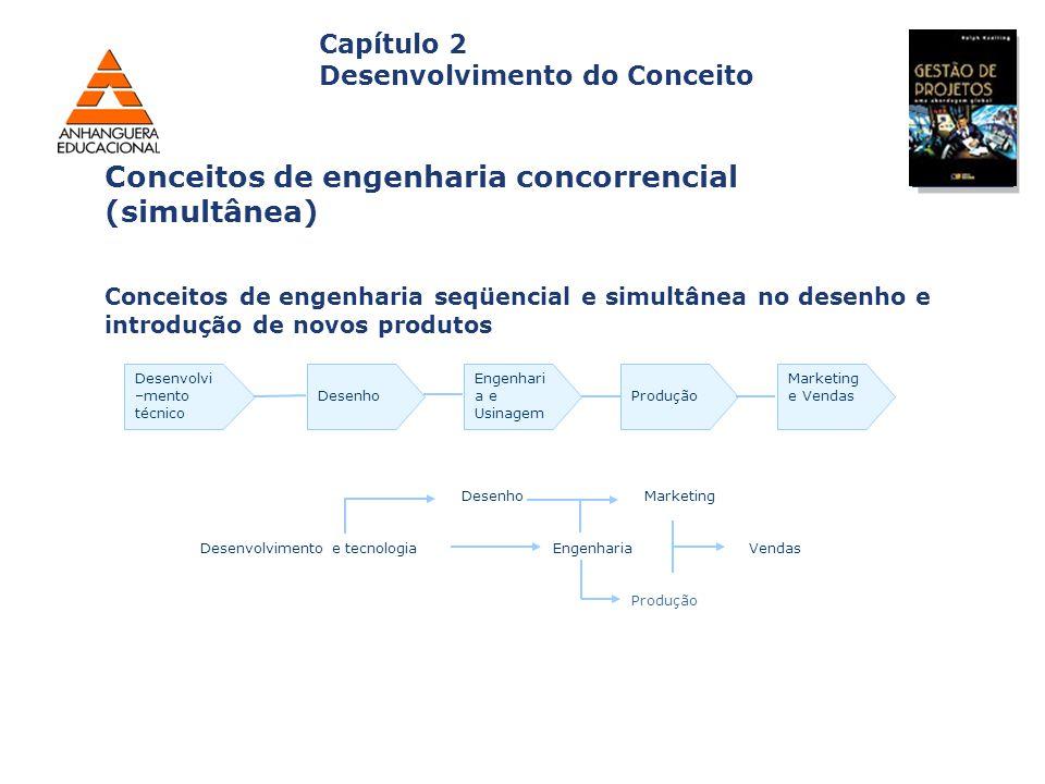 Capa da Obra Capítulo 2 Desenvolvimento do Conceito Conceitos de engenharia seqüencial e simultânea no desenho e introdução de novos produtos Conceito