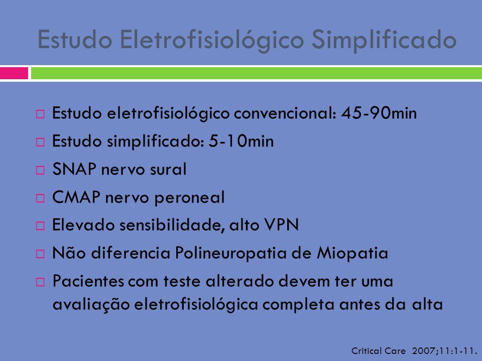 Estudo Eletrofisiológico Simplificado Estudo eletrofisiológico convencional: 45-90min Estudo simplificado: 5-10min SNAP nervo sural CMAP nervo peronea
