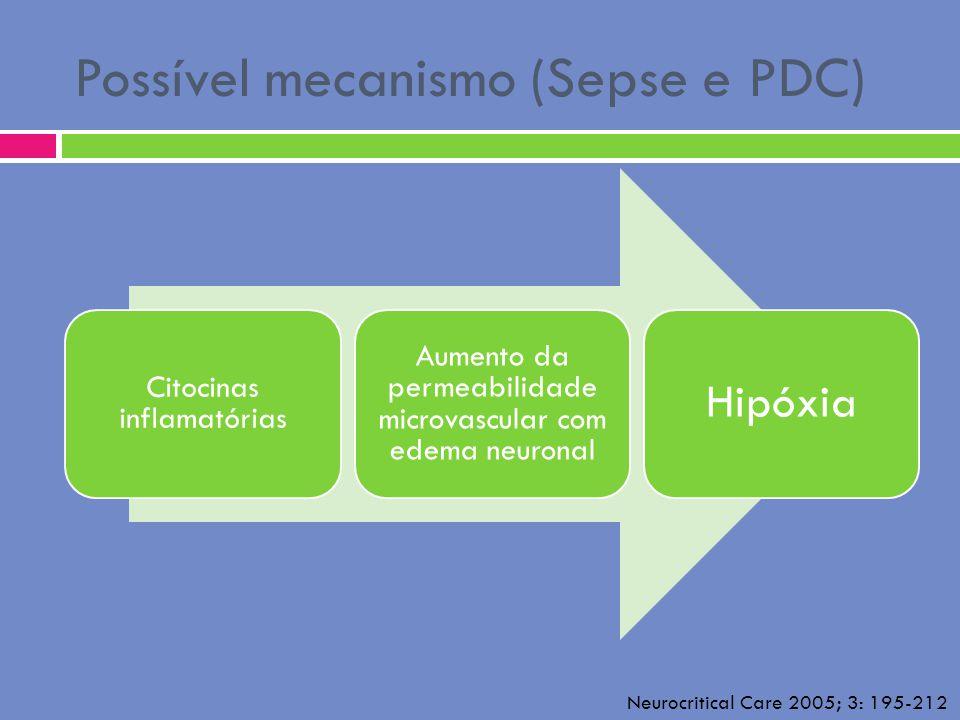 Possível mecanismo (Sepse e PDC) Citocinas inflamatórias Aumento da permeabilidade microvascular com edema neuronal Hipóxia Neurocritical Care 2005; 3