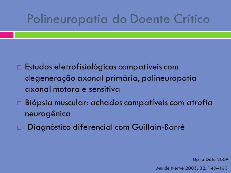 Polineuropatia do Doente Crítico Estudos eletrofisiológicos compatíveis com degeneração axonal primária, polineuropatia axonal motora e sensitiva Bióp