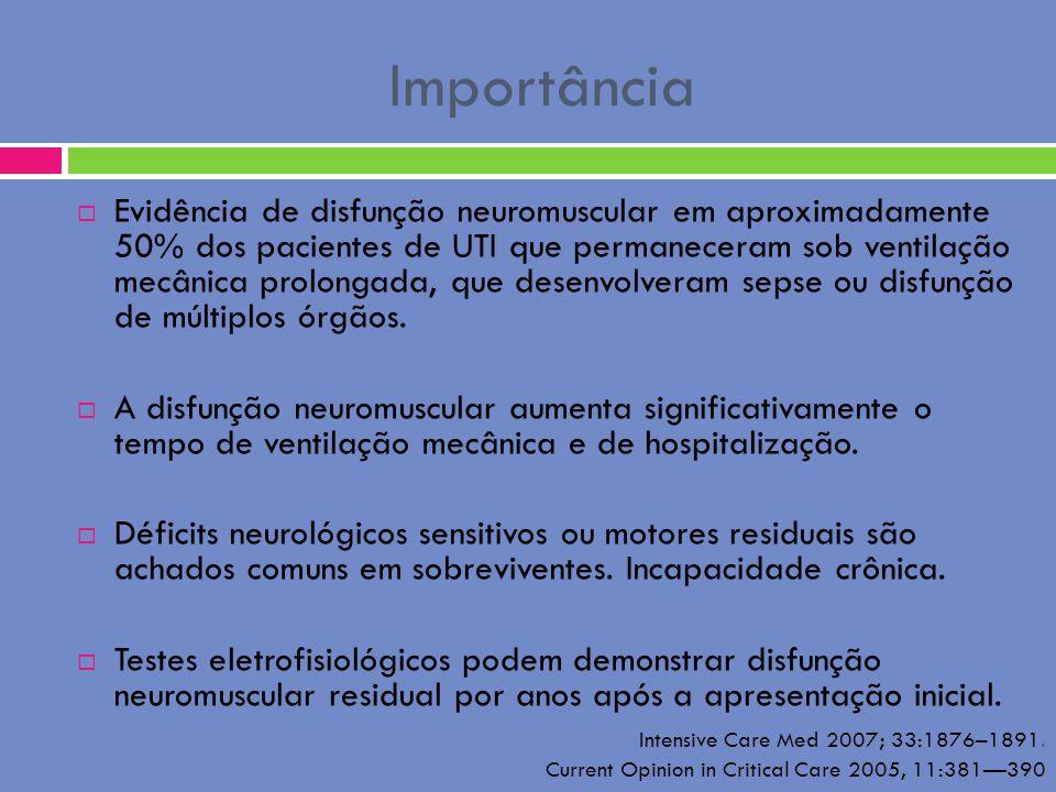 Importância Evidência de disfunção neuromuscular em aproximadamente 50% dos pacientes de UTI que permaneceram sob ventilação mecânica prolongada, que